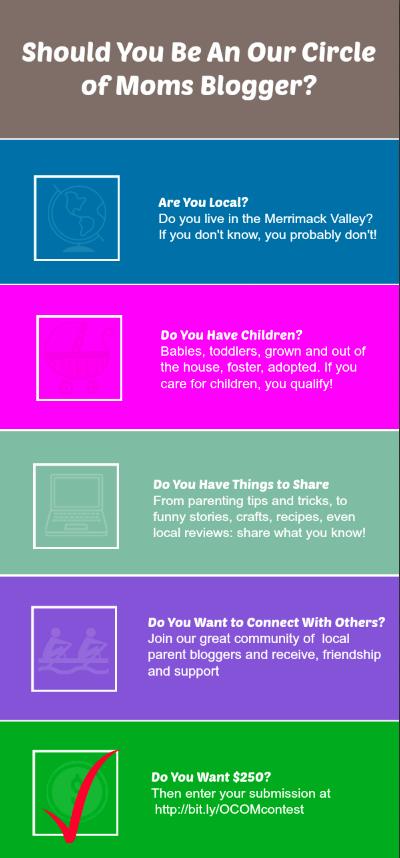 OCOM checklist